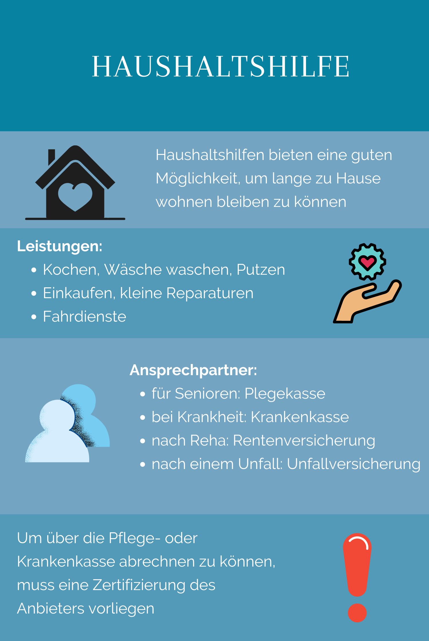 Infografik Haushaltshilfe