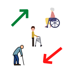 pflegegrad-1-hoeherstufung-rueckstufung